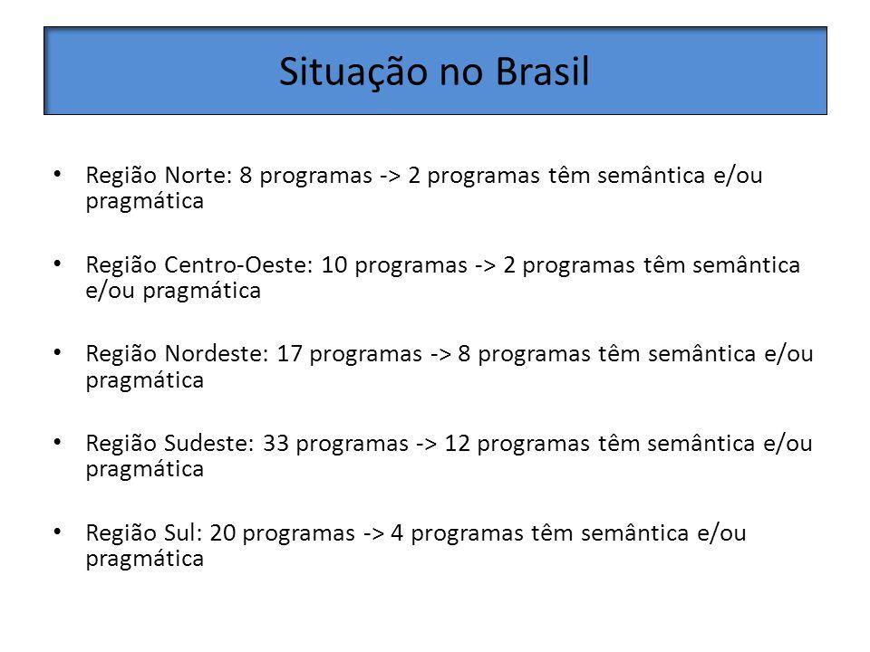 Situação no Brasil Região Norte: 8 programas -> 2 programas têm semântica e/ou pragmática.