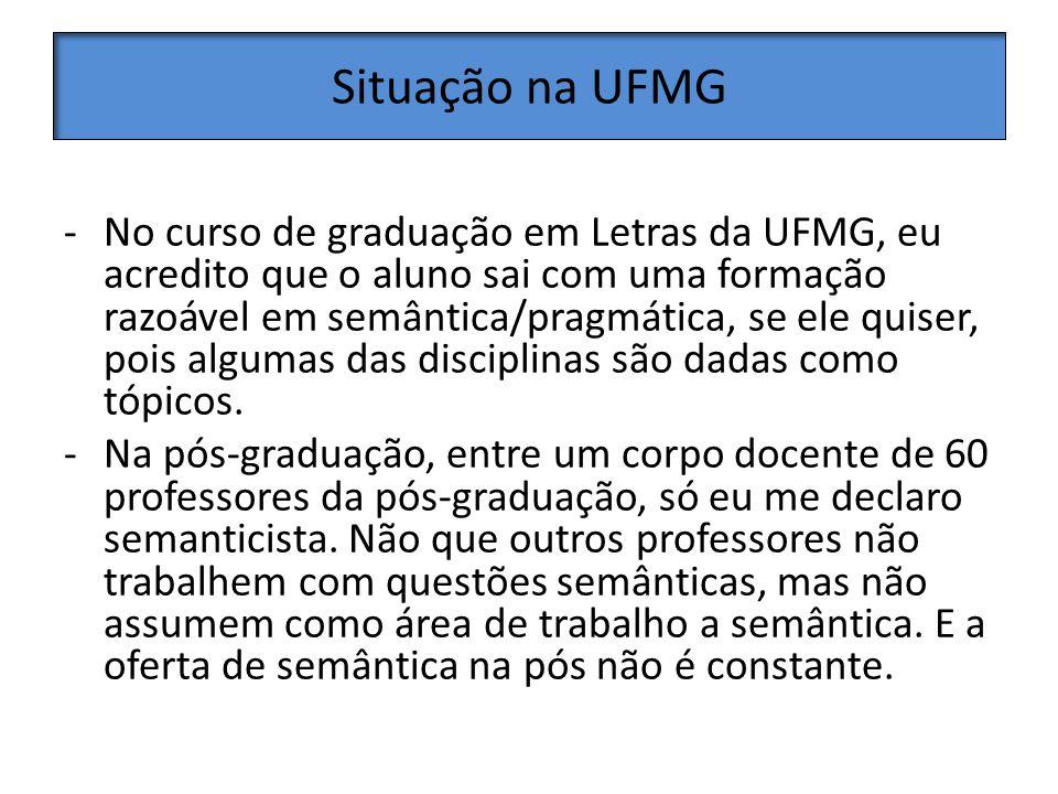 Situação na UFMG
