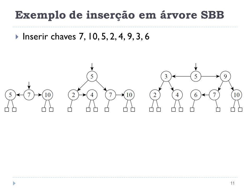 Exemplo de inserção em árvore SBB