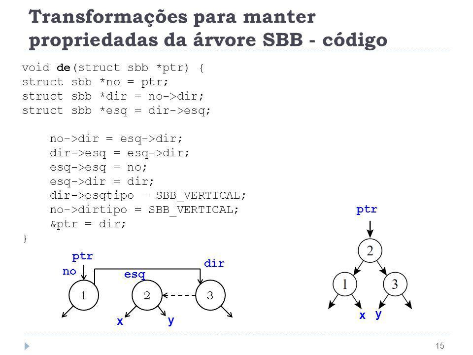 Transformações para manter propriedadas da árvore SBB - código