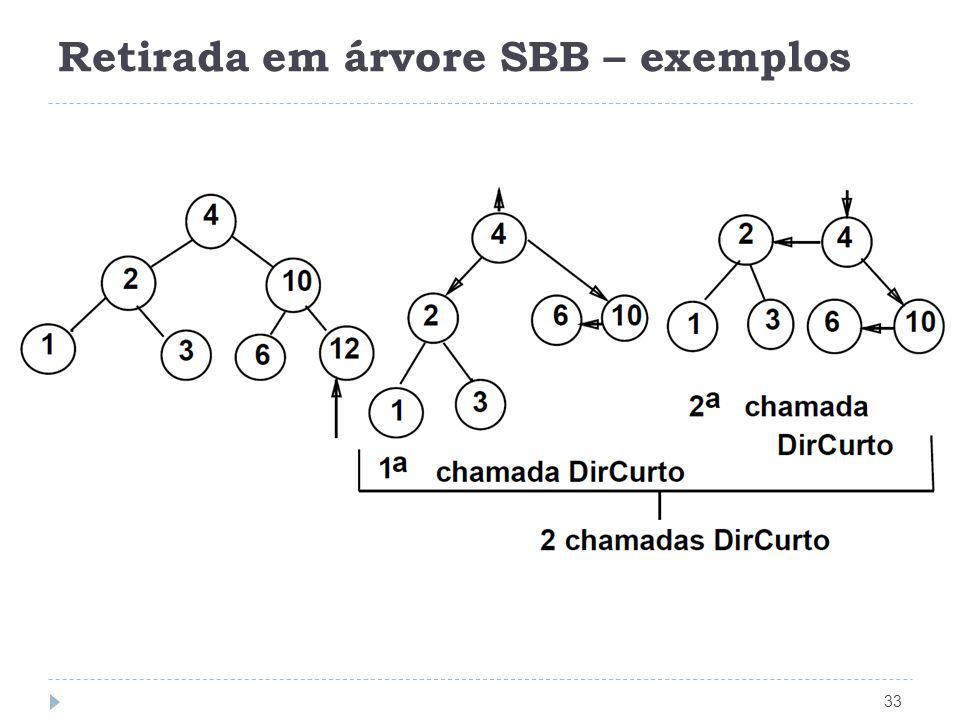 Retirada em árvore SBB – exemplos