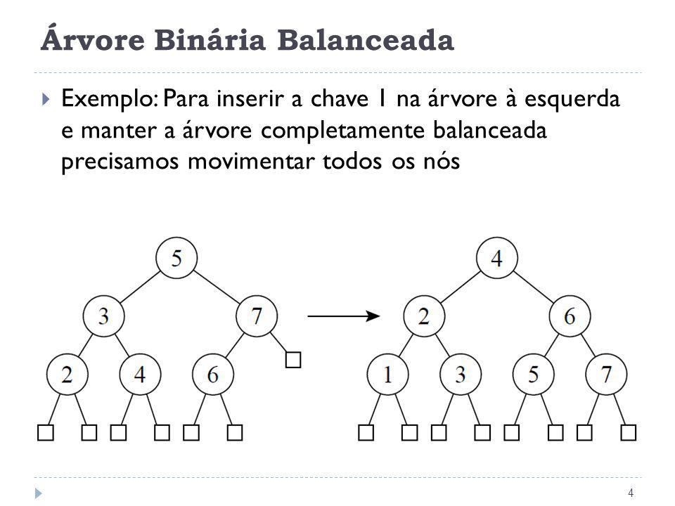 Árvore Binária Balanceada