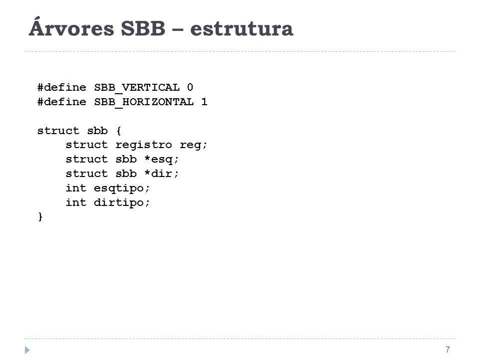 Árvores SBB – estrutura