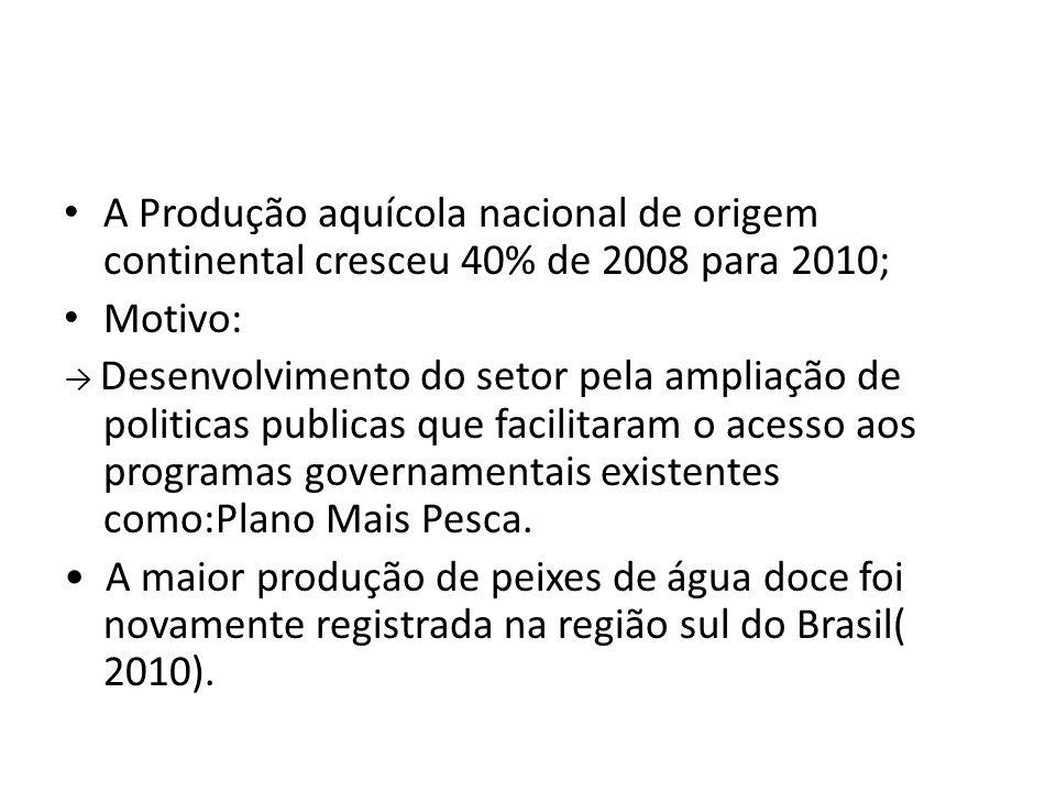 A Produção aquícola nacional de origem continental cresceu 40% de 2008 para 2010;