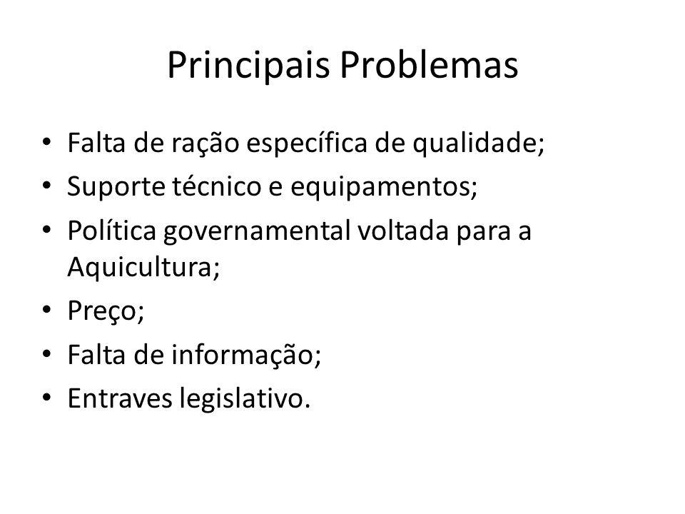 Principais Problemas Falta de ração específica de qualidade;