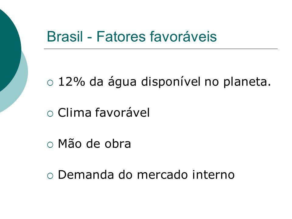 Brasil - Fatores favoráveis