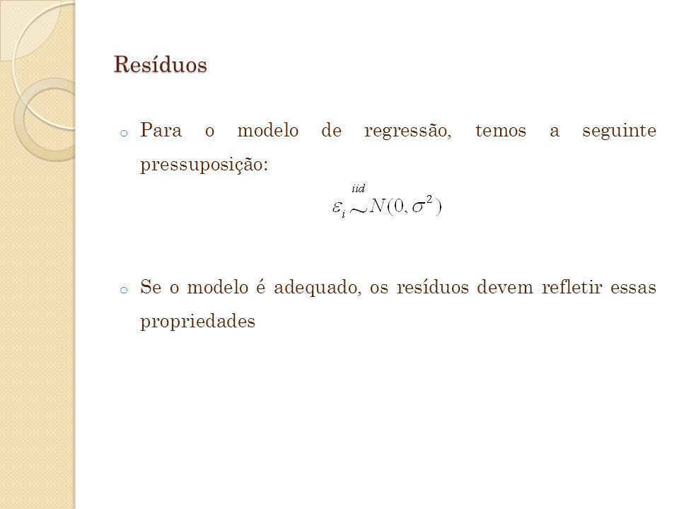 Resíduos Para o modelo de regressão, temos a seguinte pressuposição: