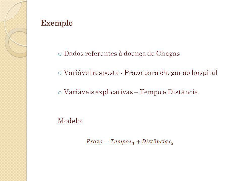 Exemplo Dados referentes à doença de Chagas