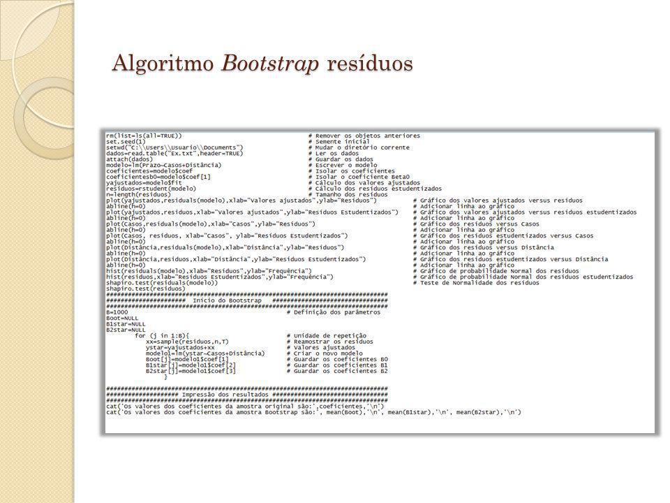 Algoritmo Bootstrap resíduos