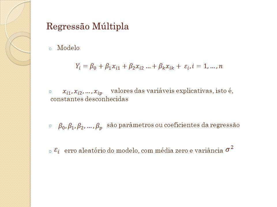 Regressão Múltipla Modelo valores das variáveis explicativas, isto é,
