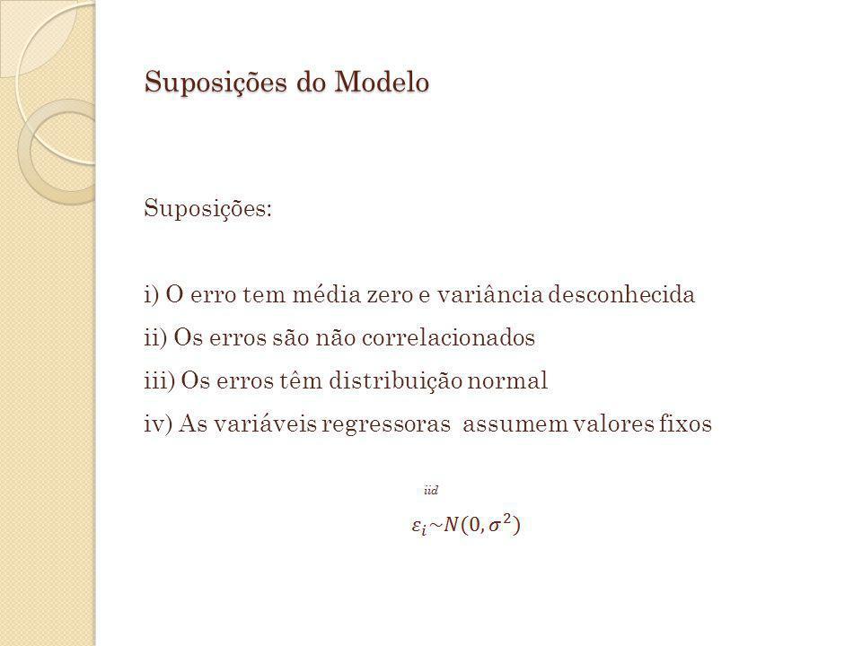 Suposições do Modelo