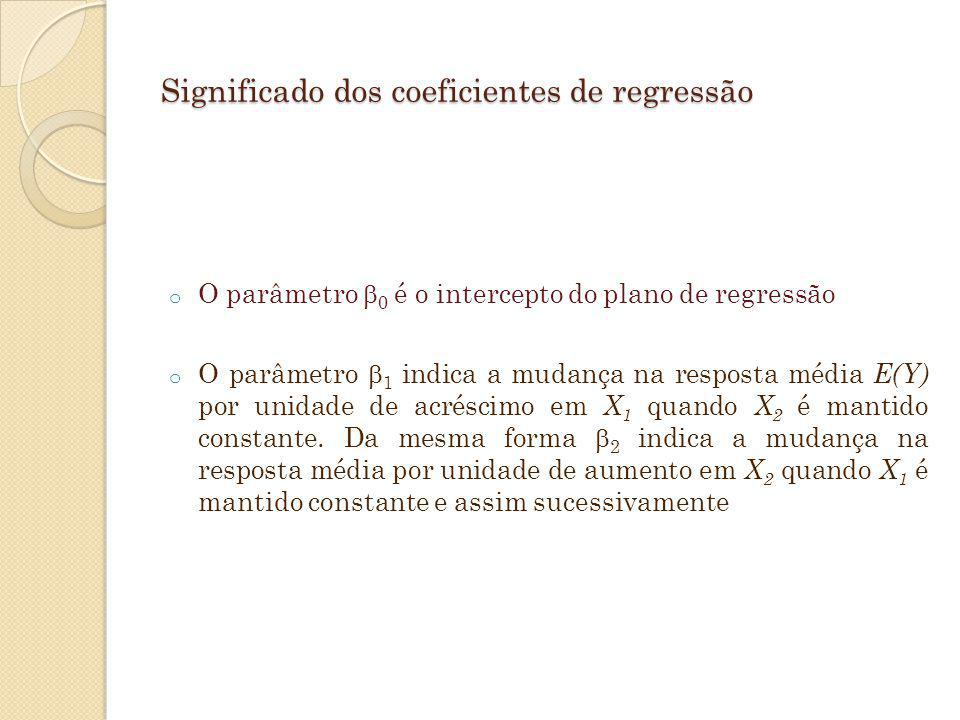 Significado dos coeficientes de regressão