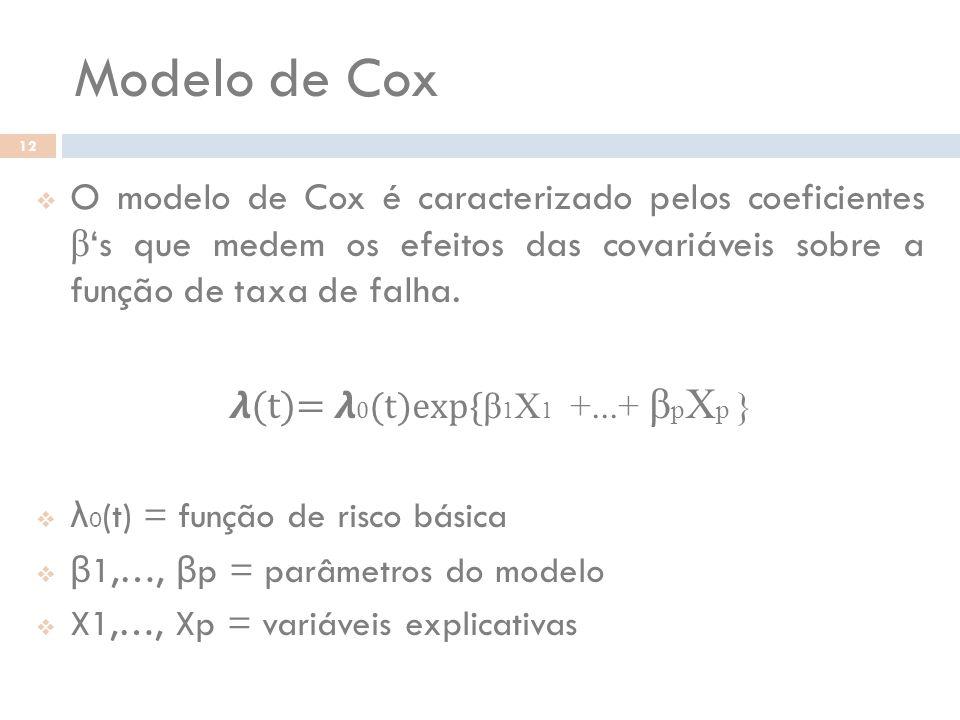 Modelo de Cox O modelo de Cox é caracterizado pelos coeficientes β's que medem os efeitos das covariáveis sobre a função de taxa de falha.