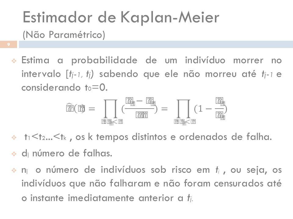 Estimador de Kaplan-Meier (Não Paramétrico)