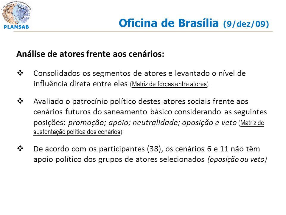 Oficina de Brasília (9/dez/09)