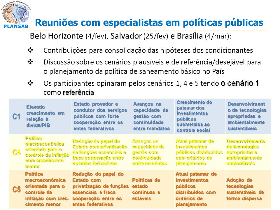 Reuniões com especialistas em políticas públicas