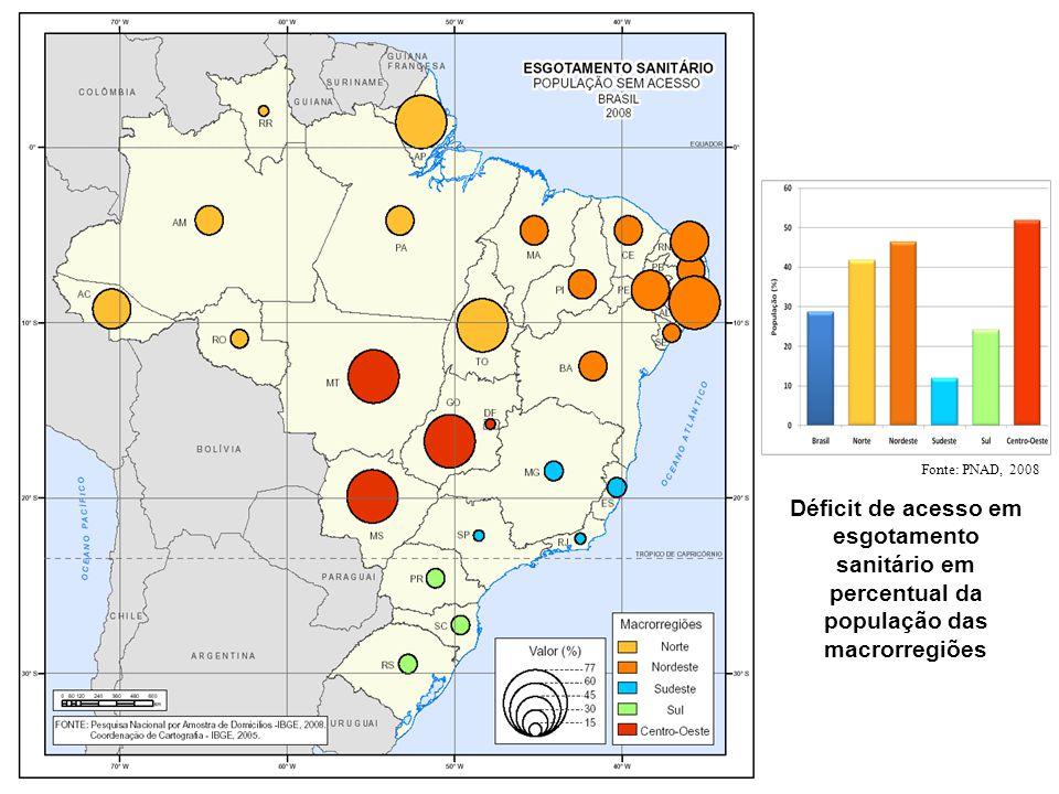 Fonte: PNAD, 2008 Déficit de acesso em esgotamento sanitário em percentual da população das macrorregiões.