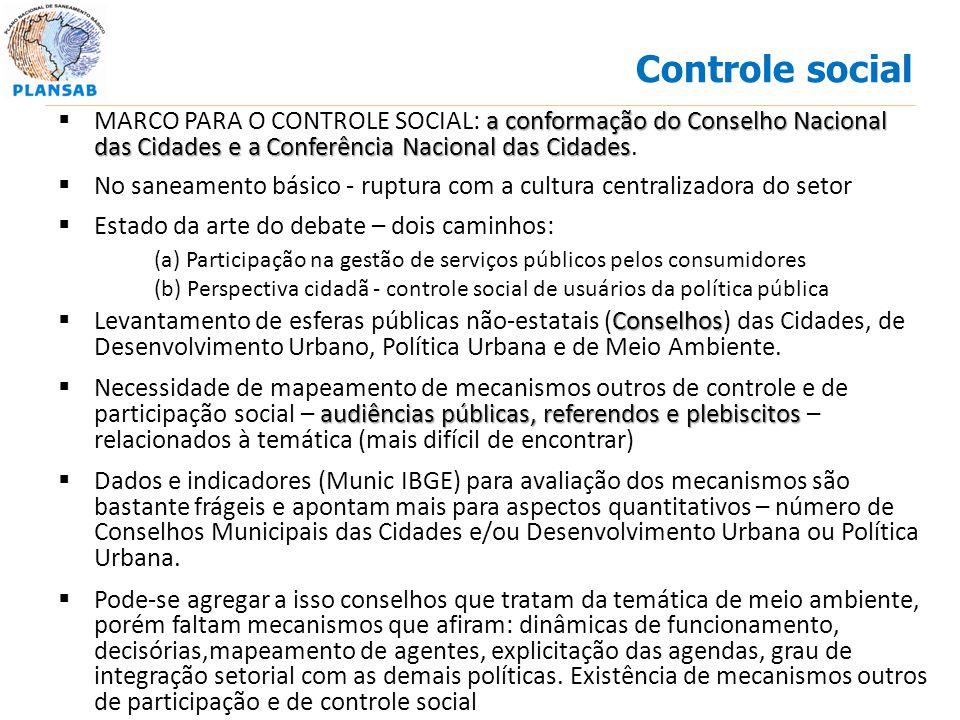 Controle social MARCO PARA O CONTROLE SOCIAL: a conformação do Conselho Nacional das Cidades e a Conferência Nacional das Cidades.