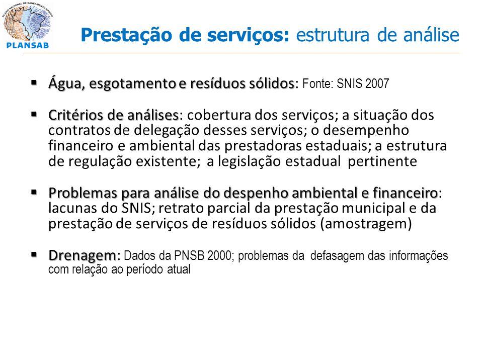 Prestação de serviços: estrutura de análise