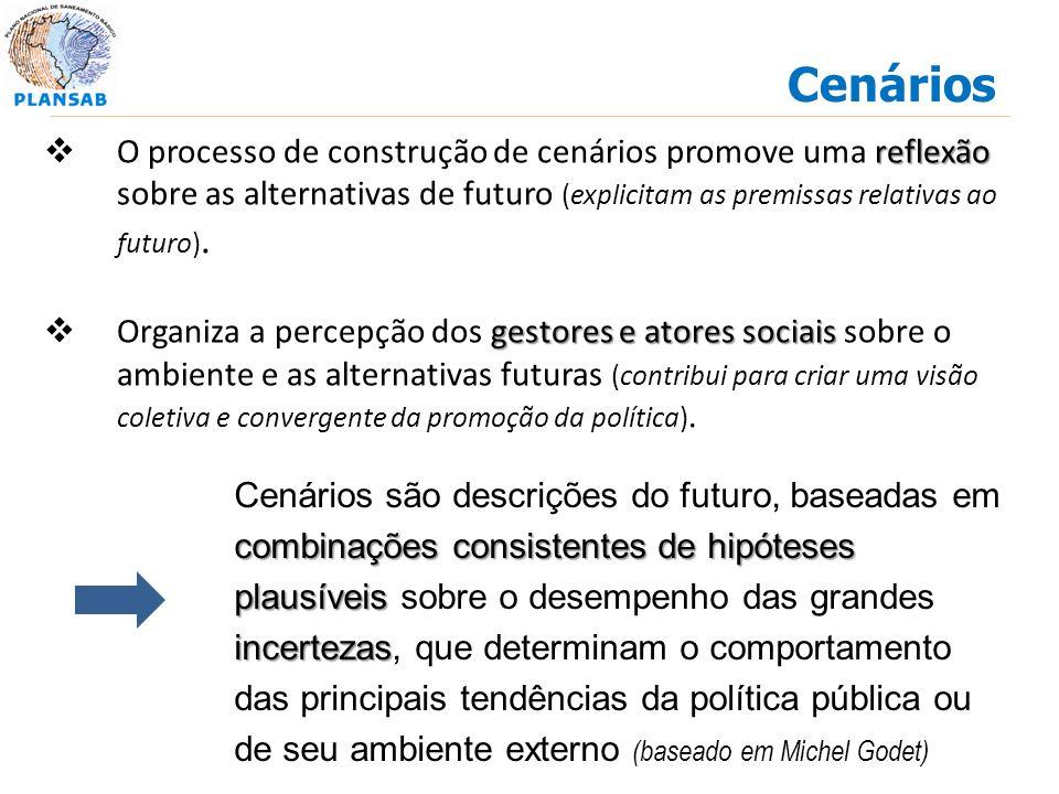 Cenários O processo de construção de cenários promove uma reflexão sobre as alternativas de futuro (explicitam as premissas relativas ao futuro).