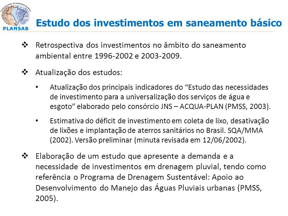 Estudo dos investimentos em saneamento básico