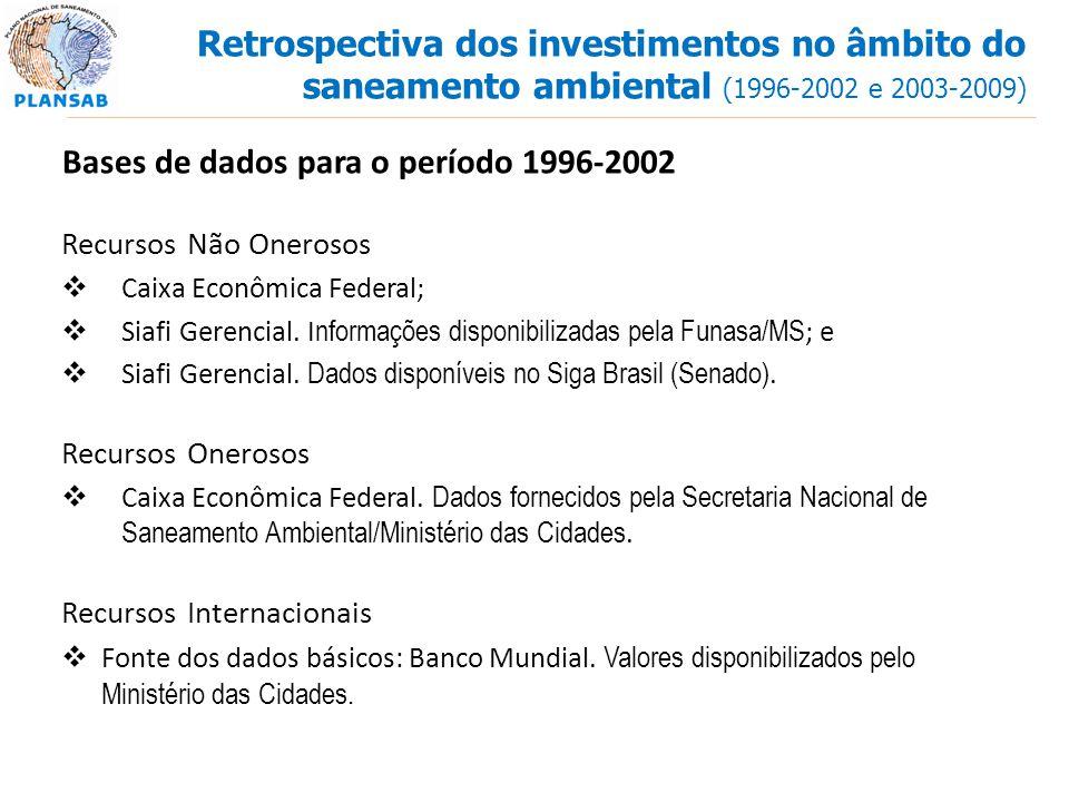 Bases de dados para o período 1996-2002