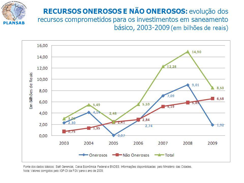 RECURSOS ONEROSOS E NÃO ONEROSOS: evolução dos recursos comprometidos para os investimentos em saneamento básico, 2003-2009 (em bilhões de reais)