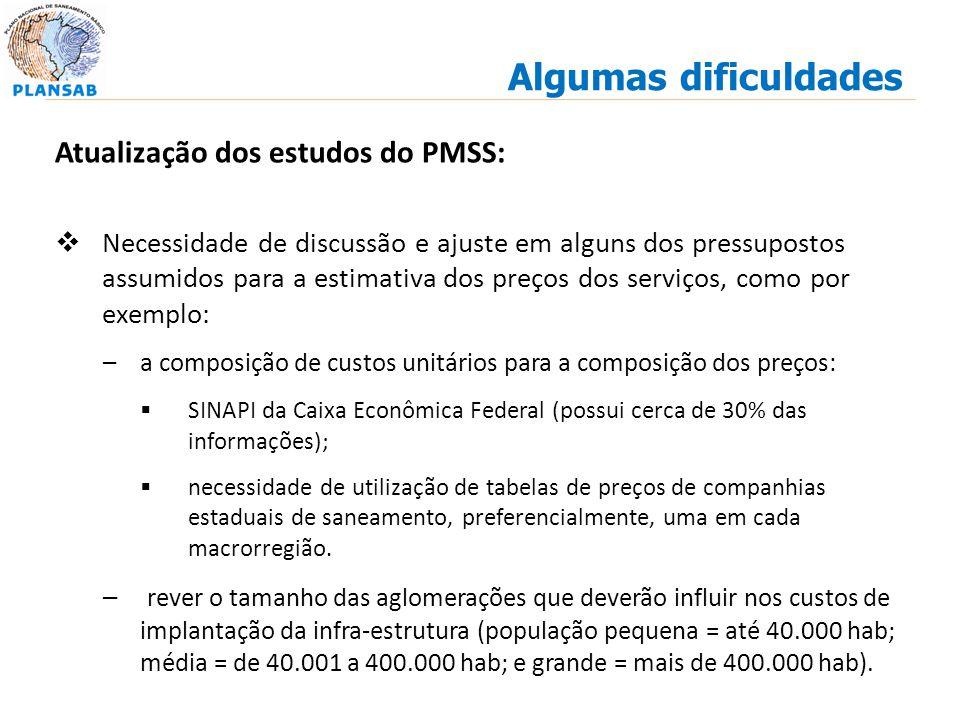 Algumas dificuldades Atualização dos estudos do PMSS:
