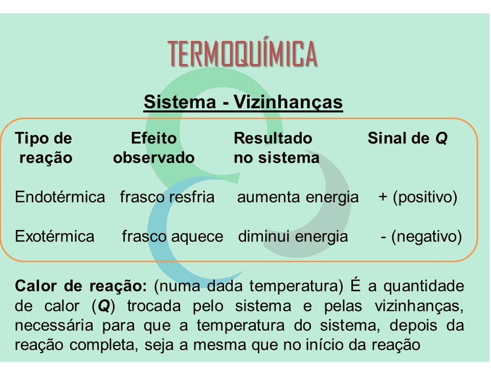 TERMOQUÍMICA Sistema - Vizinhanças Tipo de Efeito Resultado Sinal de Q