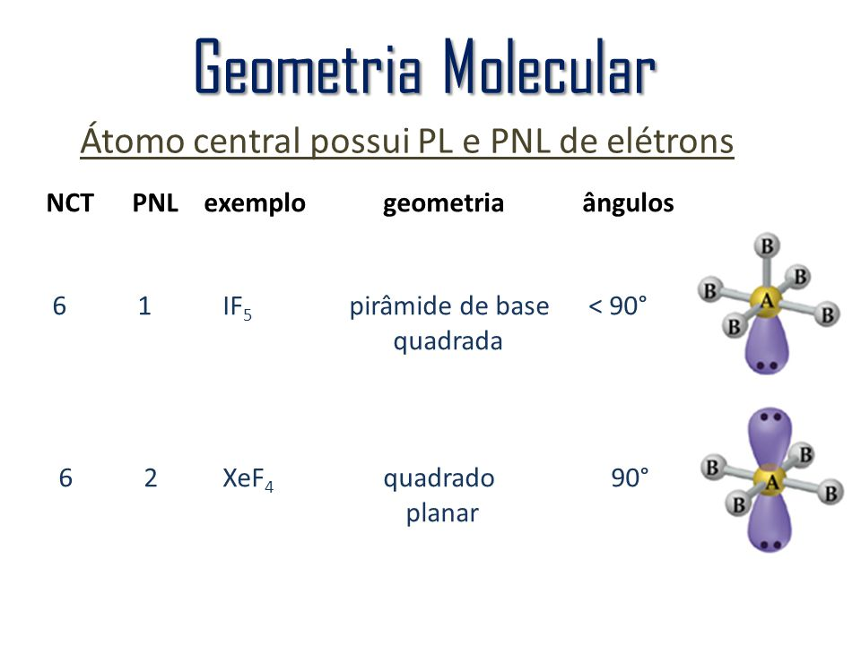 Geometria Molecular Átomo central possui PL e PNL de elétrons