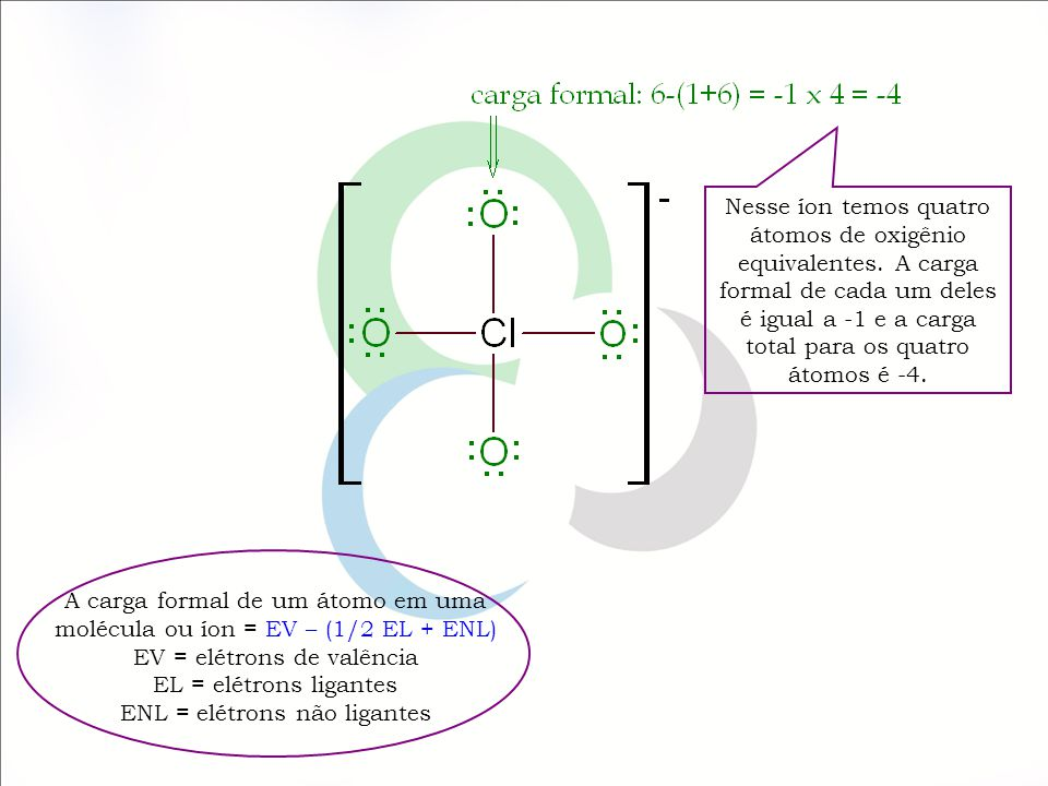 EV = elétrons de valência EL = elétrons ligantes
