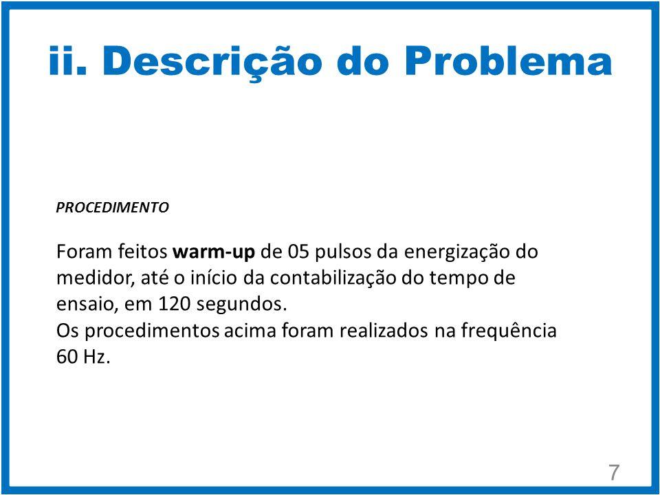ii. Descrição do Problema