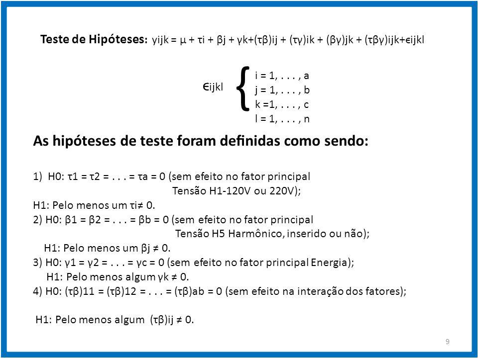 { ϵijkl As hipóteses de teste foram definidas como sendo: