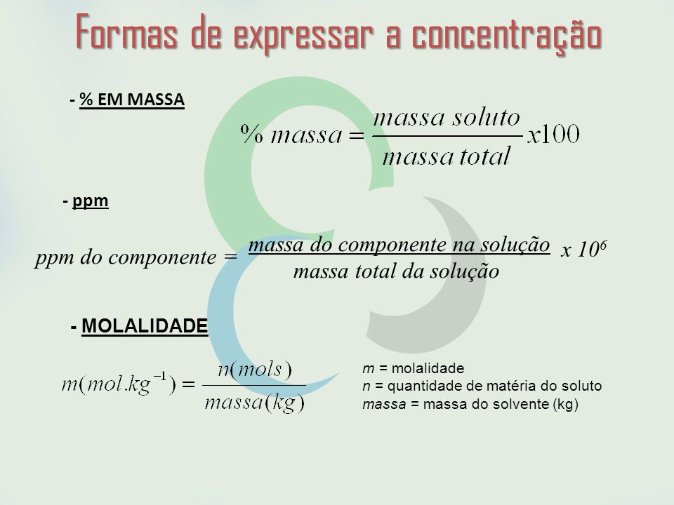 Formas de expressar a concentração