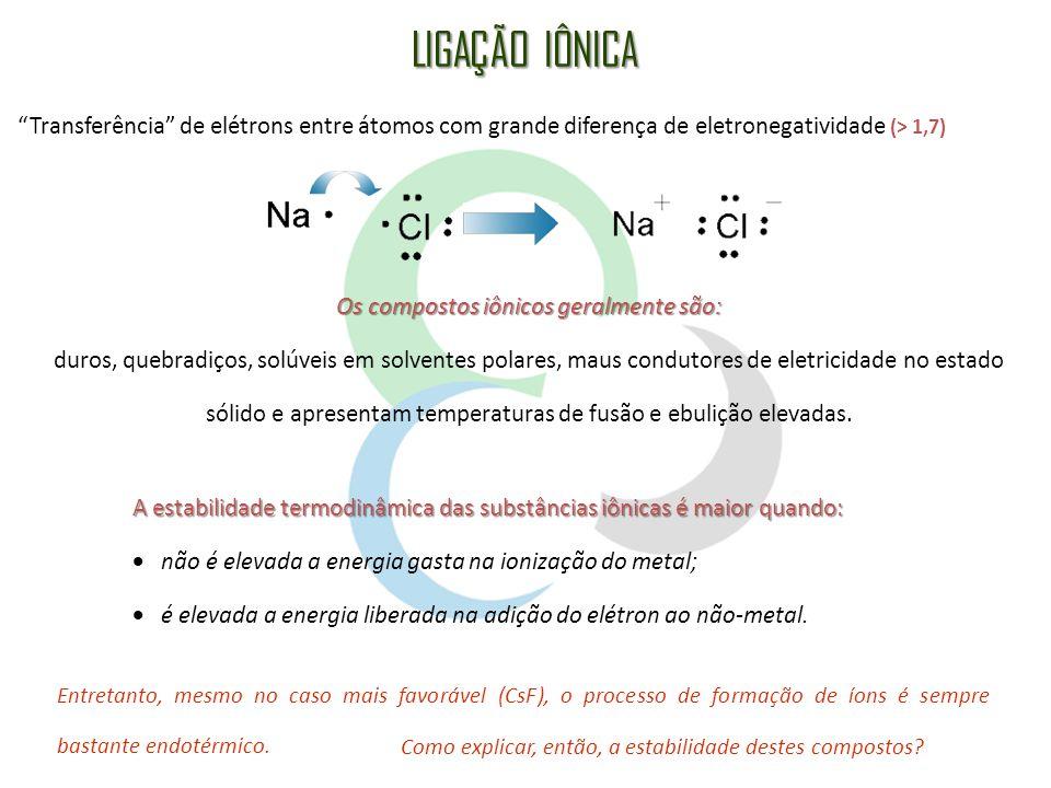 Os compostos iônicos geralmente são: