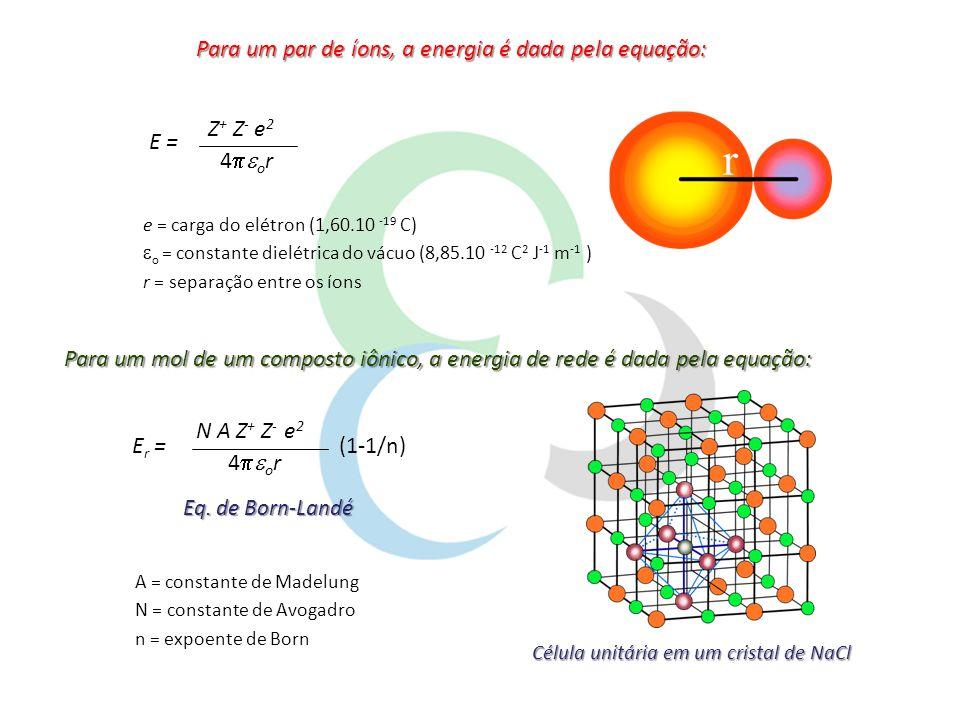Para um par de íons, a energia é dada pela equação: