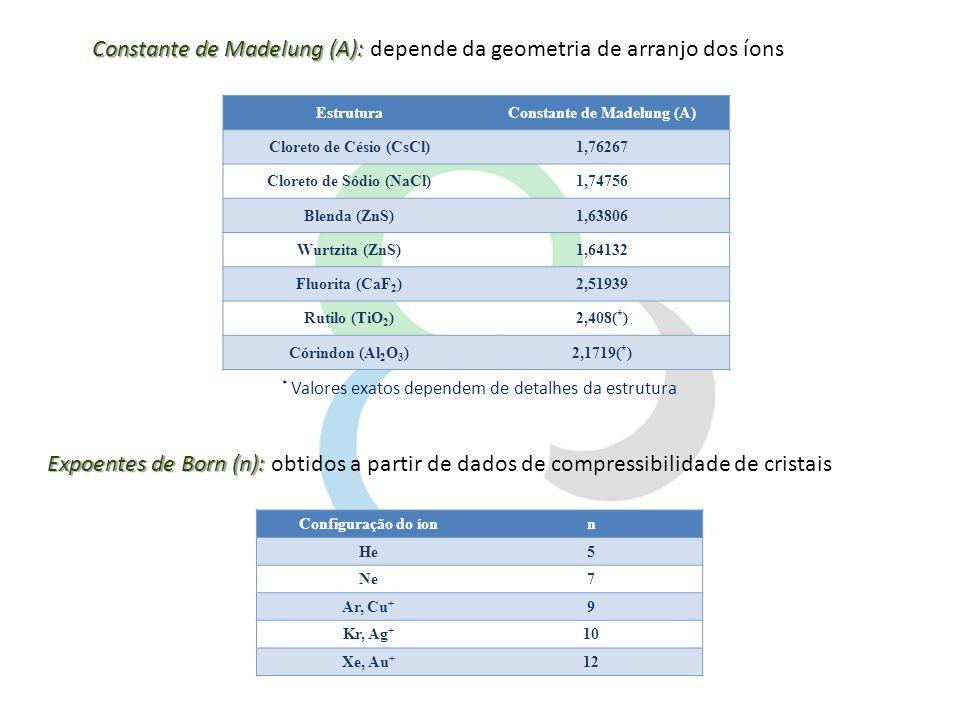 Constante de Madelung (A): depende da geometria de arranjo dos íons