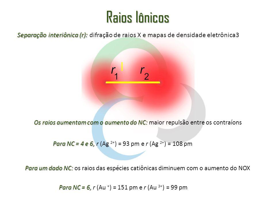 Raios Iônicos Separação interiônica (r): difração de raios X e mapas de densidade eletrônica3.