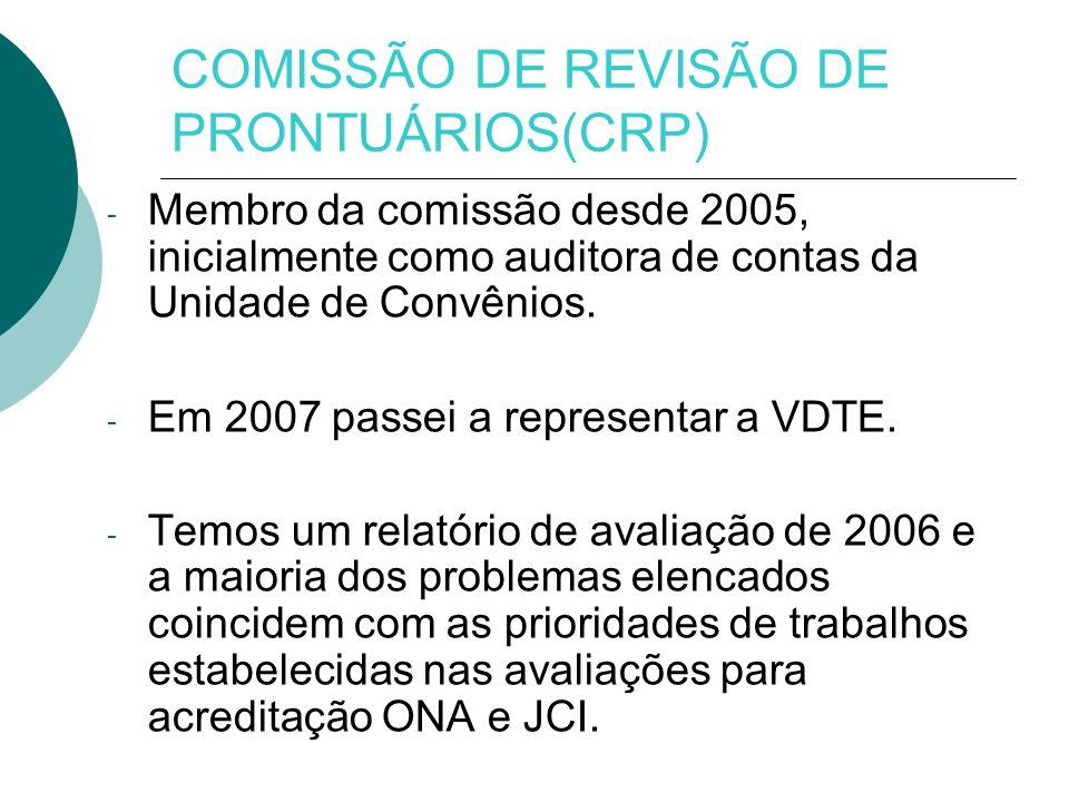 COMISSÃO DE REVISÃO DE PRONTUÁRIOS(CRP)