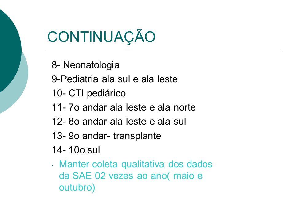 CONTINUAÇÃO 8- Neonatologia 9-Pediatria ala sul e ala leste