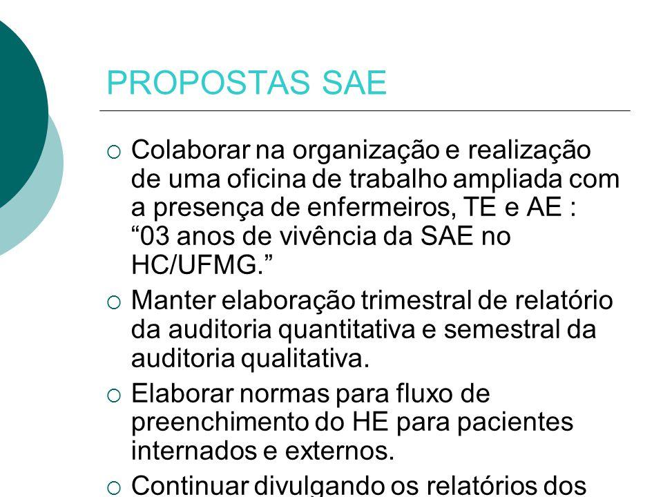 PROPOSTAS SAE
