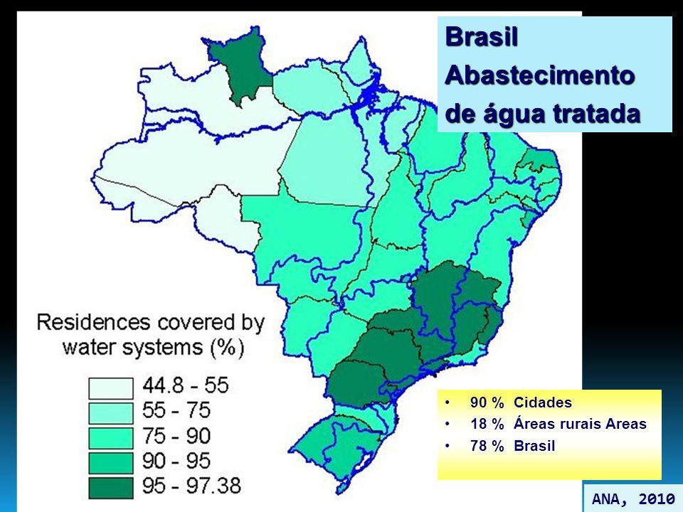Brasil Abastecimento de água tratada ANA, 2010 90 % Cidades