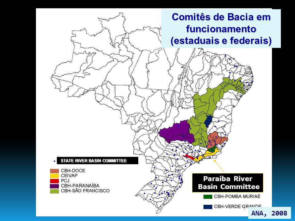 Comitês de Bacia em funcionamento (estaduais e federais)