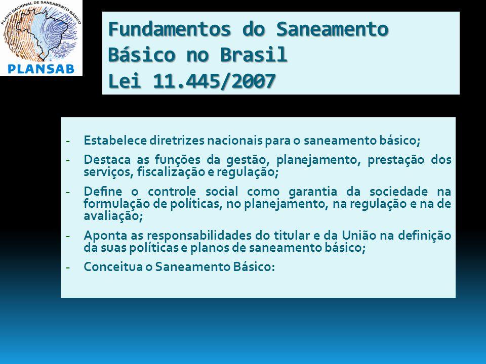 Fundamentos do Saneamento Básico no Brasil Lei 11.445/2007