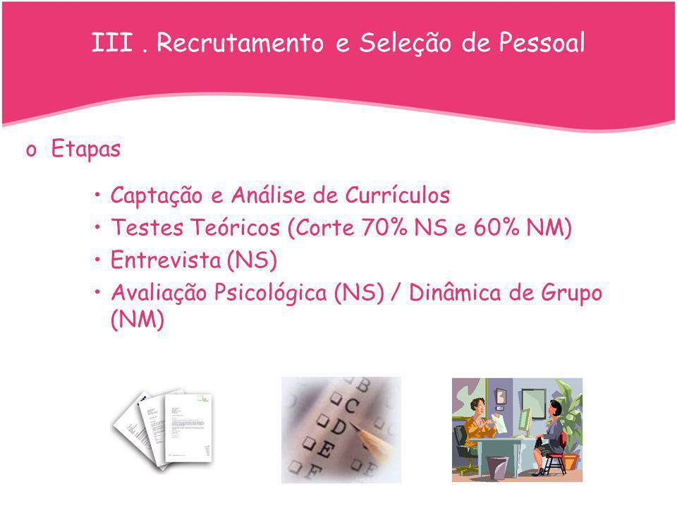 III . Recrutamento e Seleção de Pessoal