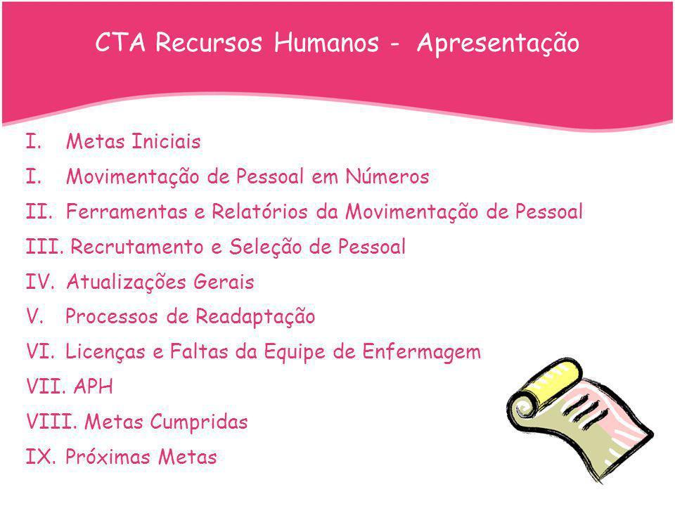 CTA Recursos Humanos - Apresentação