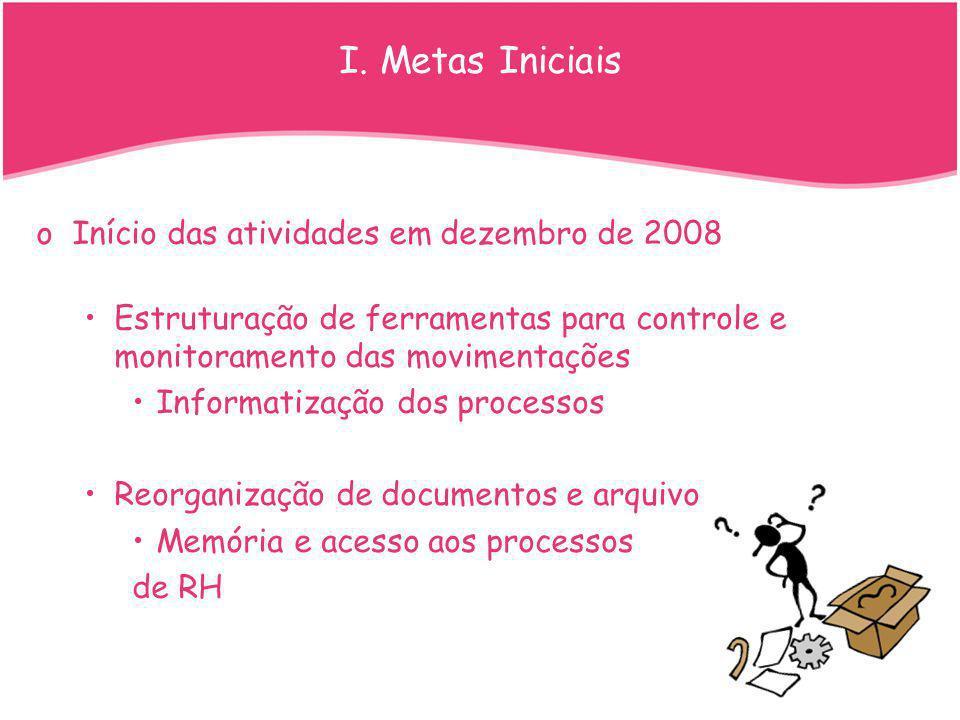 I. Metas Iniciais Início das atividades em dezembro de 2008