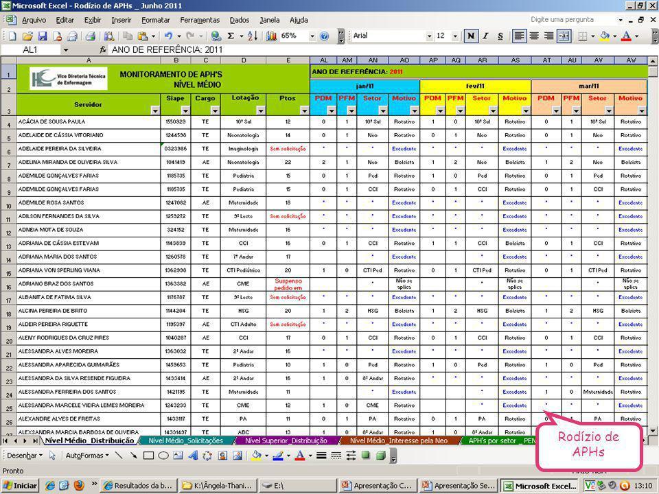 CTA Recursos Humanos - VDTE HC/UFMG