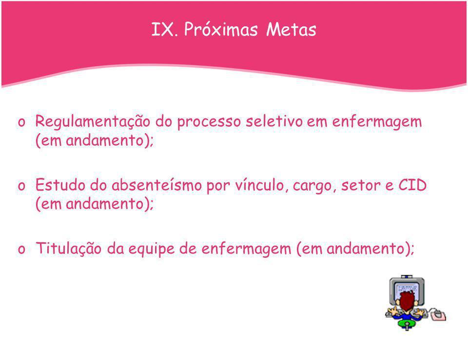 IX. Próximas Metas Regulamentação do processo seletivo em enfermagem (em andamento);