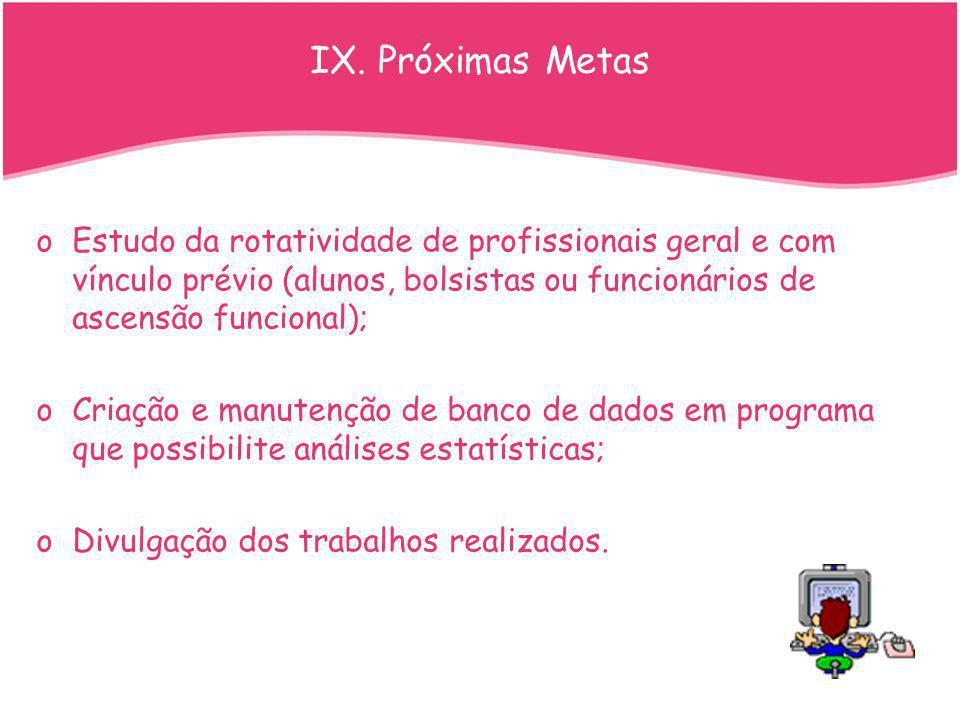 IX. Próximas Metas Estudo da rotatividade de profissionais geral e com vínculo prévio (alunos, bolsistas ou funcionários de ascensão funcional);